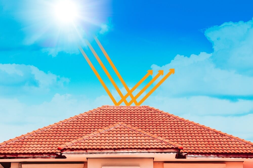 Are your exteriors heat-protected?